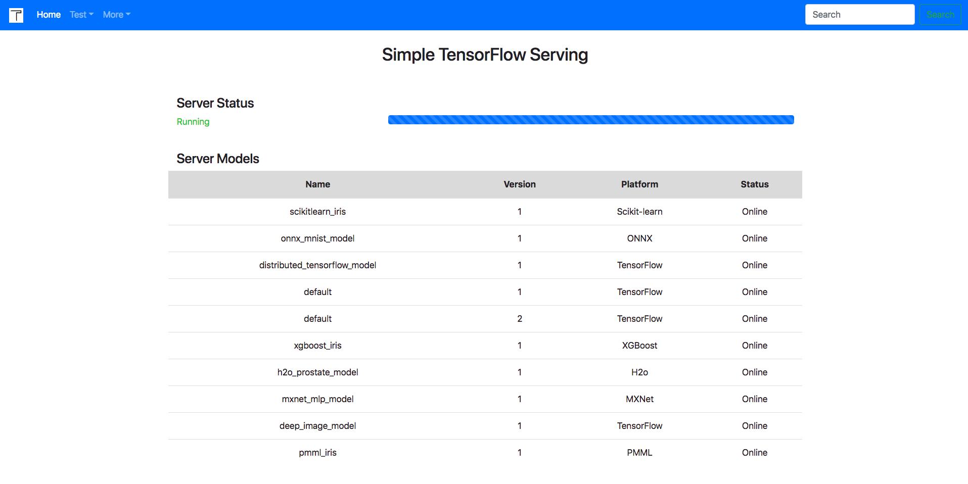 Advanced Usage — simple-tensorflow-serving documentation